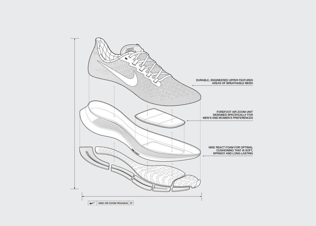 Nike PEgasus 37