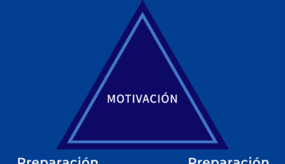 Triángulo de la excelencia