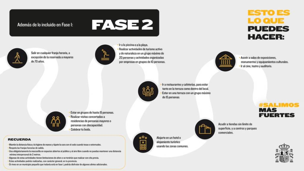Deporte en FASE 2